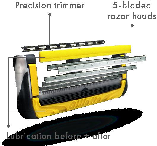 fusion proshield razor blade