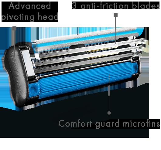 mach3 razor blade